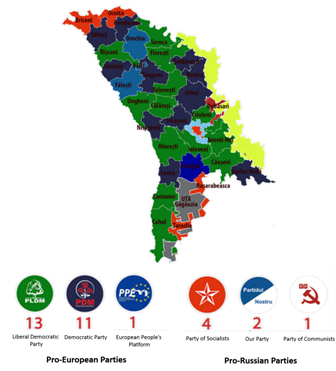 2015-06-16 Local Election Results Moldova Continues its Path Toward Europe2