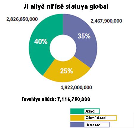 statuya global