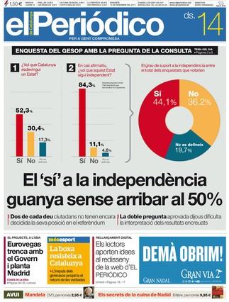 periodico_anket