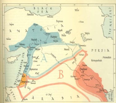 sykes picot agreement